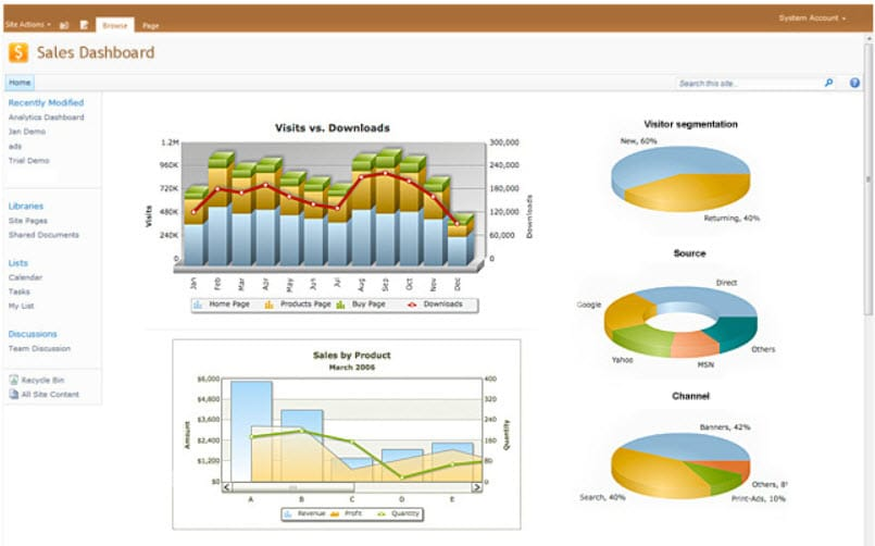 SharePoint Chart Web Part