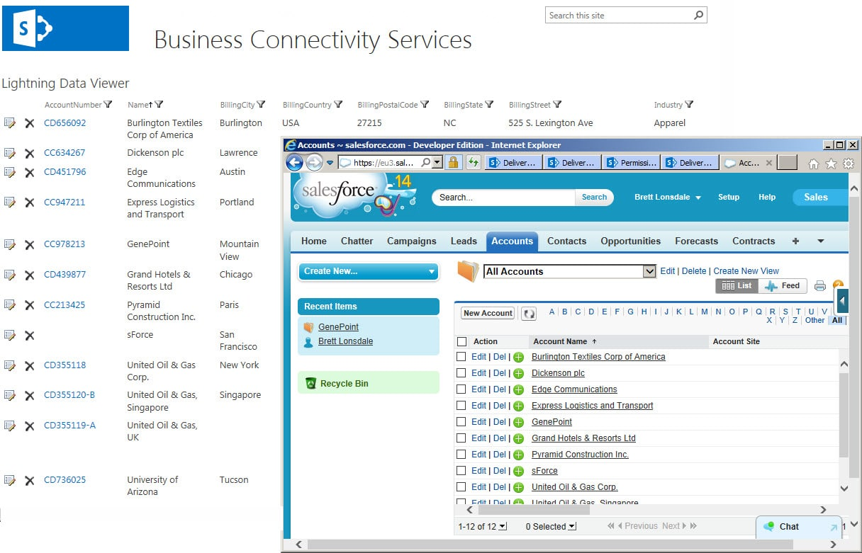 SharePoint Integration | Business Intelligence in SharePoint