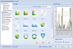 Lightning Tools SharePoint Chart Web Part