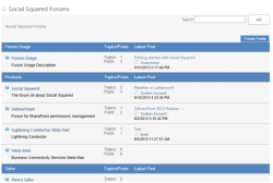 Lightning Tools SharePoint Discussion Forum