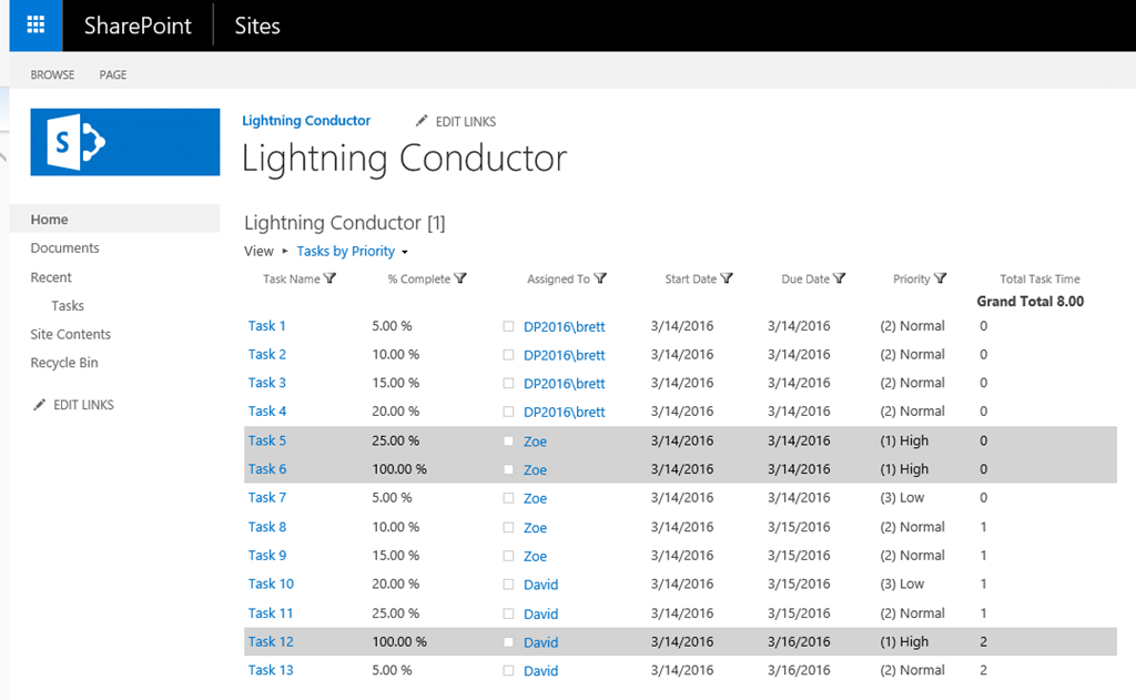 Configuring a SharePoint 2016 List Rollup