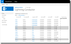 SharePoint 2016 Rollup View