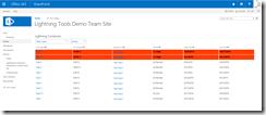 SharePoint Online List Rollup Tasks