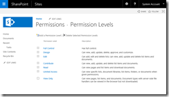 SharePoint 2016 Permissions Guide - Permission Levels