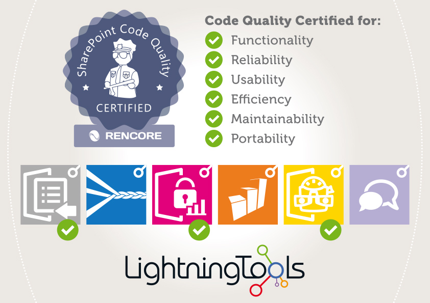 Rencore SharePoint Code Quality Award