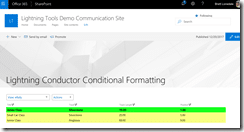 SharePoint Online Column Formatting Display in the Lightning Conductor