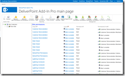 Discover Permissions for SharePoint External Sharing