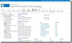 Unique Permissions for SharePoint External Sharing
