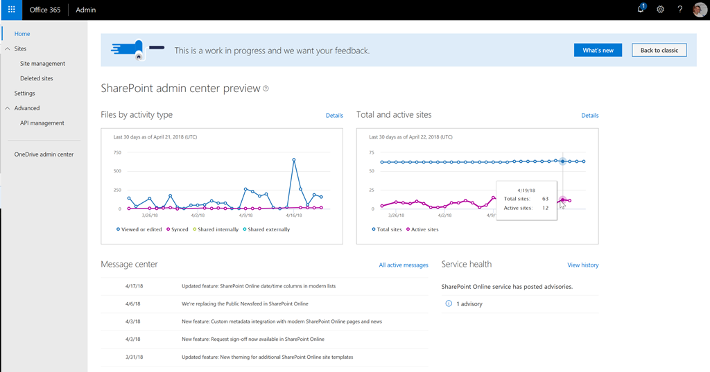 New SharePoint Online Admin Center - Lightning Tools